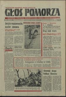 Głos Pomorza. 1976, kwiecień, nr 81
