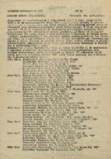 Biuletyn Informacyjny Komitetu Obrony Solidarności