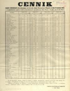 [Afisz] Cennik napojów alkoholowych obowiązujący na terenie miast: Szczecina i Słupska od dnia 15 kwietnia 1949 r.