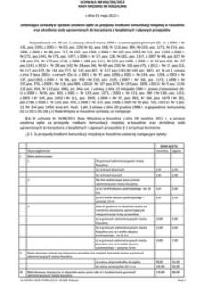Uchwała Rady Miejskiej w Koszalinie nr XXI/326/2012