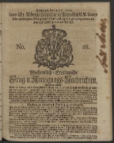 Wochentlich-Stettinische Frag- und Anzeigungs-Nachrichten. 1740 No. 28