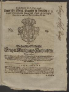Wochentlich-Stettinische Frag- und Anzeigungs-Nachrichten. 1758 No. 19 + Anhang