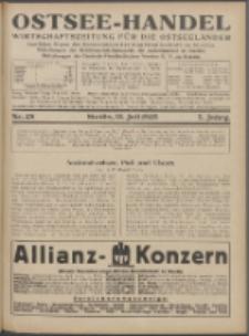 Ostsee-Handel : Wirtschaftszeitschrift für der Wirtschaftsgebiet des Gaues Pommern und der Ostsee und Südostländer. Jg. 5, 1925 Nr. 28