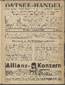 Ostsee-Handel : Wirtschaftszeitschrift für der Wirtschaftsgebiet des Gaues Pommern und der Ostsee und Südostländer. Jg. 6, 1926 Nr. 1