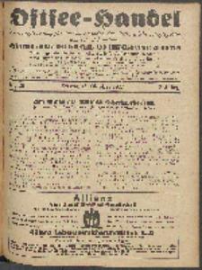 Ostsee-Handel : Wirtschaftszeitschrift für der Wirtschaftsgebiet des Gaues Pommern und der Ostsee und Südostländer. Jg. 7, 1927 Nr. 20