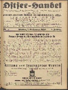 Ostsee-Handel : Wirtschaftszeitschrift für der Wirtschaftsgebiet des Gaues Pommern und der Ostsee und Südostländer. Jg. 8, 1928 Nr. 4