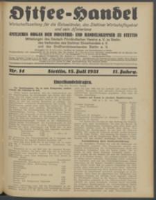 Ostsee-Handel : Wirtschaftszeitschrift für der Wirtschaftsgebiet des Gaues Pommern und der Ostsee und Südostländer. Jg. 11, 1931 Nr. 14