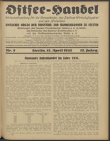 Ostsee-Handel : Wirtschaftszeitschrift für der Wirtschaftsgebiet des Gaues Pommern und der Ostsee und Südostländer. Jg. 12, 1932 Nr. 8