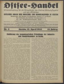Ostsee-Handel : Wirtschaftszeitschrift für der Wirtschaftsgebiet des Gaues Pommern und der Ostsee und Südostländer. Jg. 13, 1933 Nr. 8