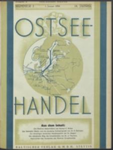 Ostsee-Handel : Wirtschaftszeitschrift für der Wirtschaftsgebiet des Gaues Pommern und der Ostsee und Südostländer Jg. 14, 1934 Nr. 1