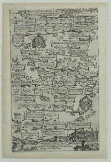 Dvces Pomeraniae : Inclytissimo et Illvstriss. Principi Dn. Philippo Ivlio, Stetini, Pomeraniae, Cassubior. Et Vandalor. Duci, etc. D. D. D.